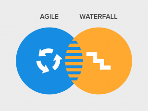 Agile - Waterfall